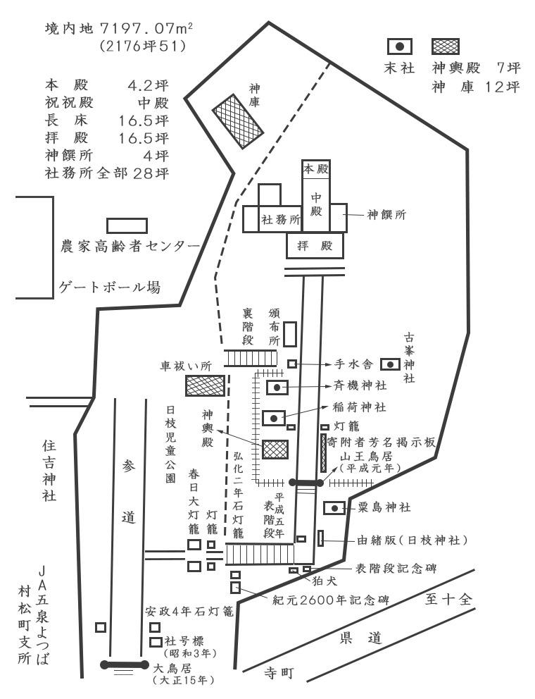 日枝神社 境内配置図